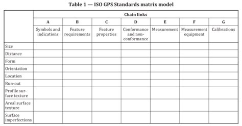 ISO 13715 edges condition - Drafting Standards, GD&T